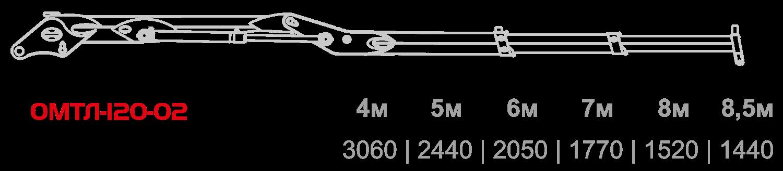 Схема грузоподъемности ОМТЛ-120-02