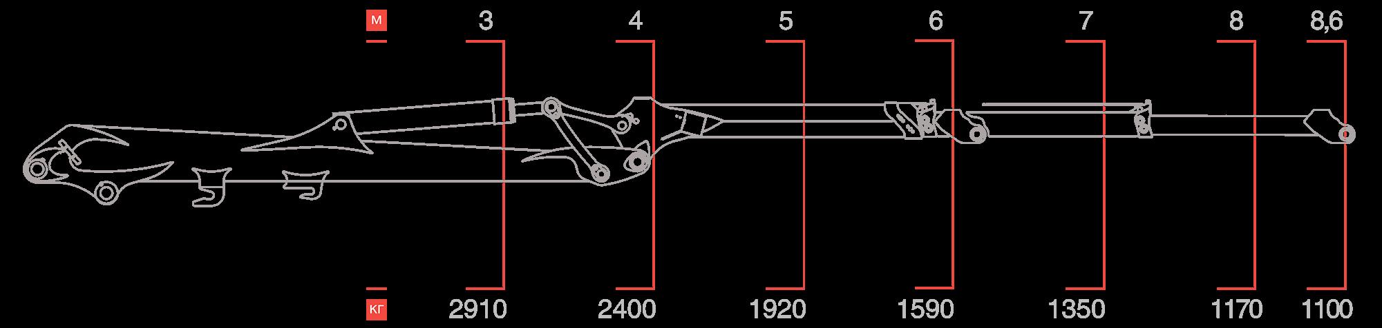 Схема грузоподъемности VM10L86