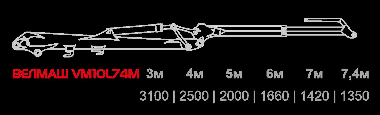 Схема грузоподъемности VM10LM